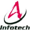 ANV Retail Software