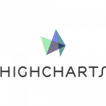Highcharts