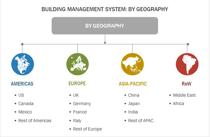 Building Management System - By Geography