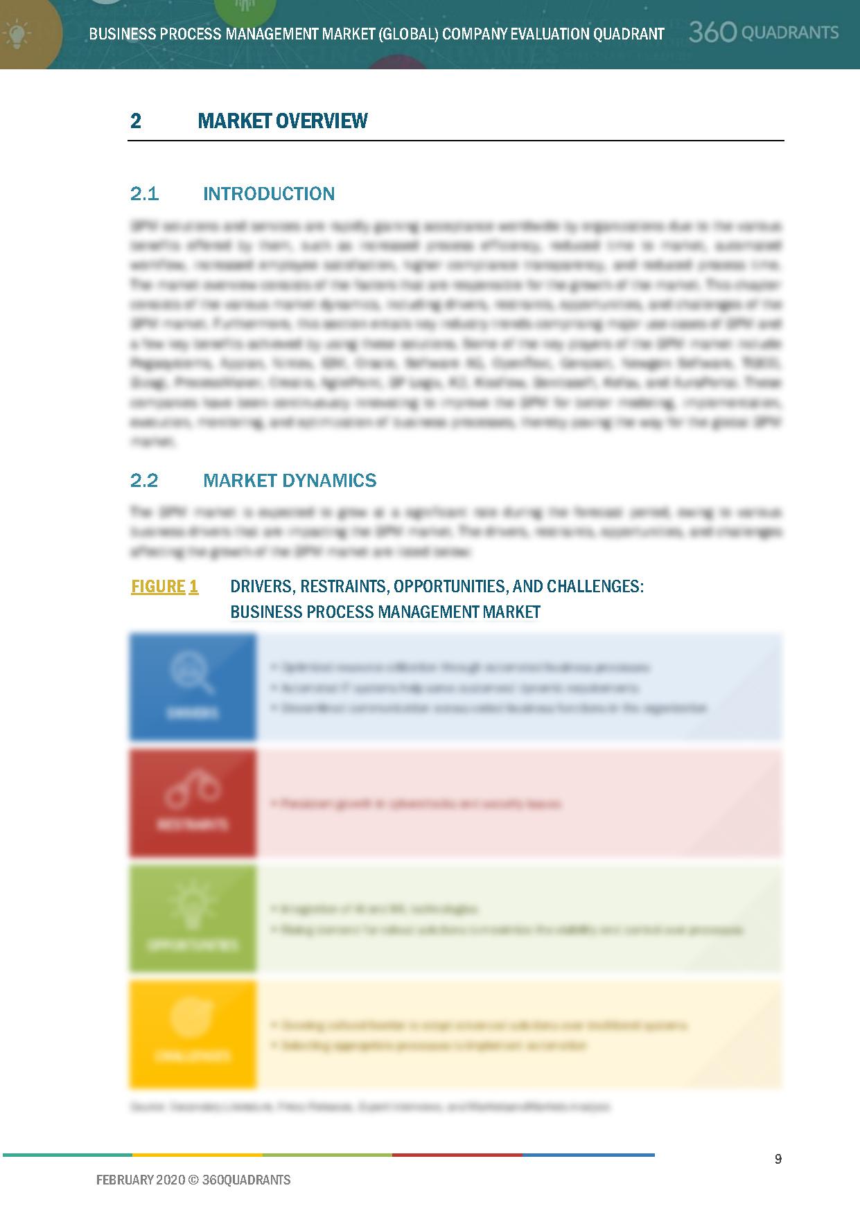 BPM Software Trends