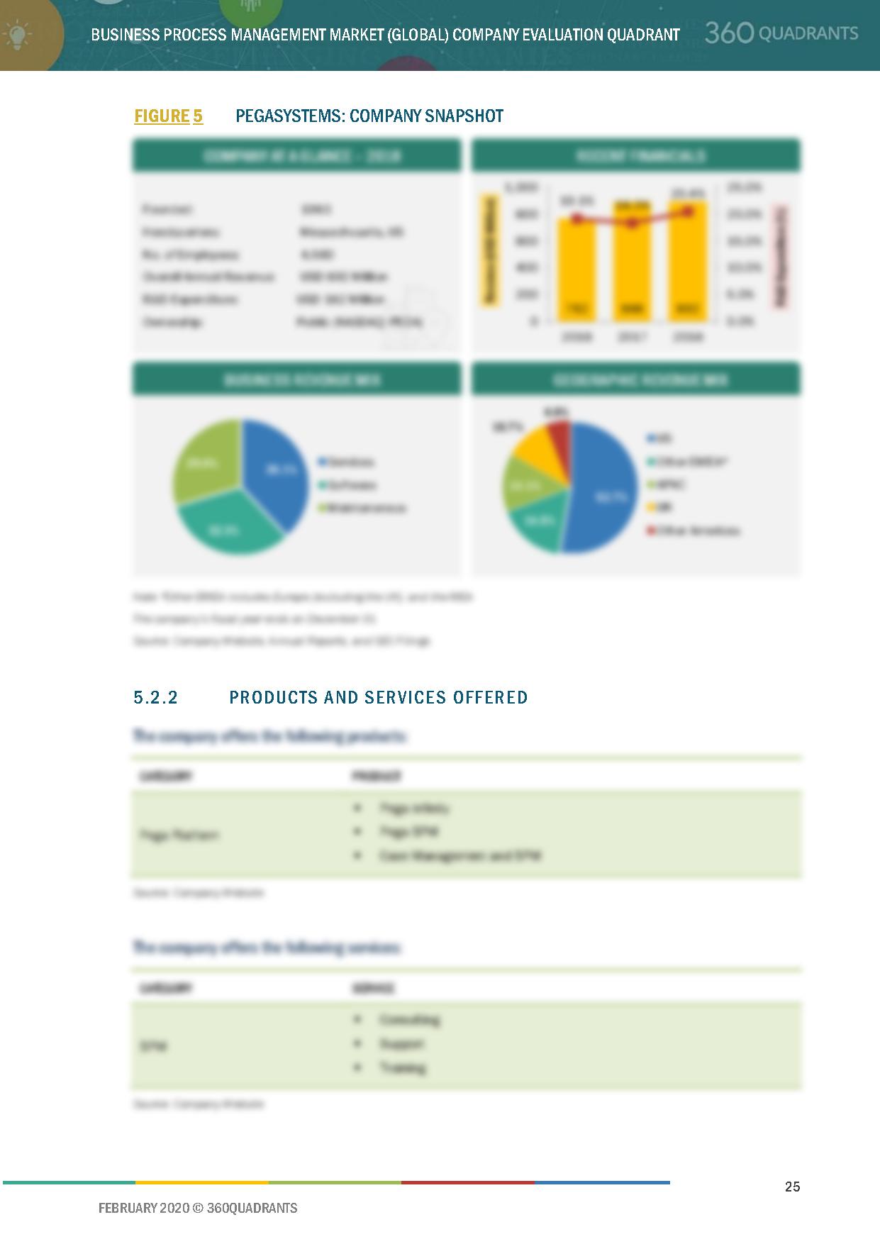 BPM Software Companies