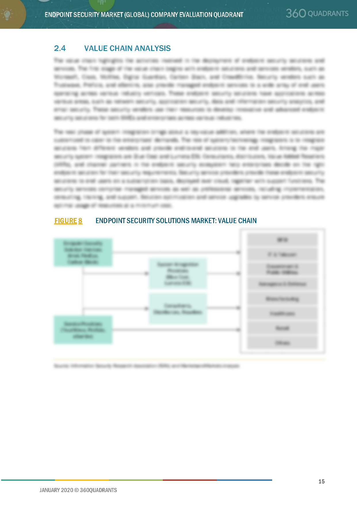 Endpoint Security Solutions Value Chain